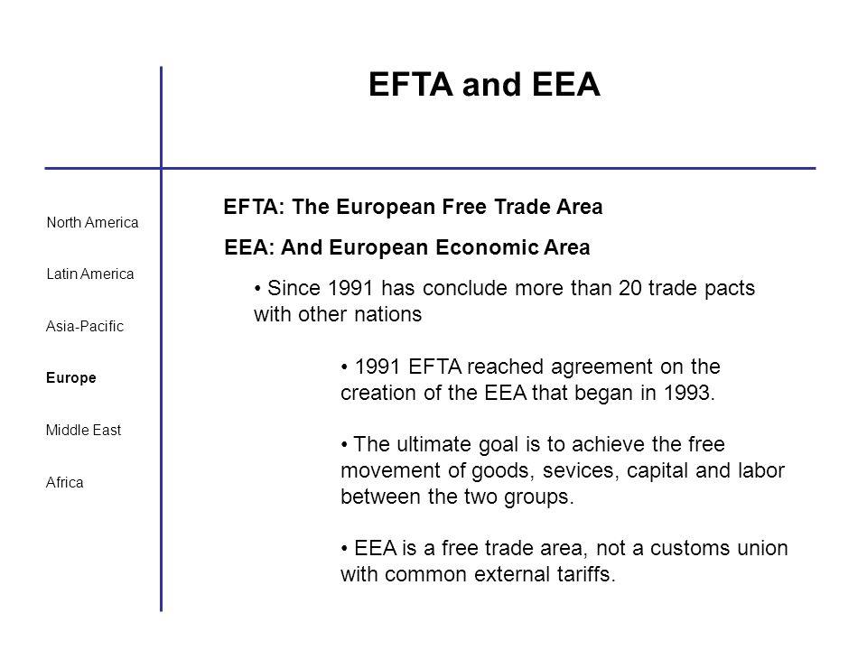 EFTA and EEA EFTA: The European Free Trade Area