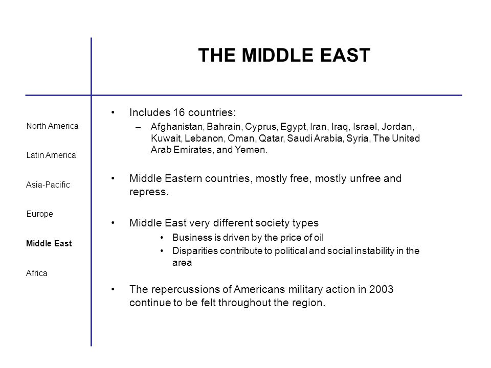 THE MIDDLE EAST Includes 16 countries: