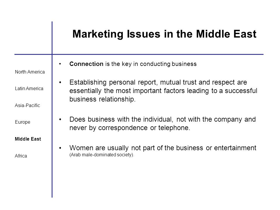 Marketing Issues in the Middle East