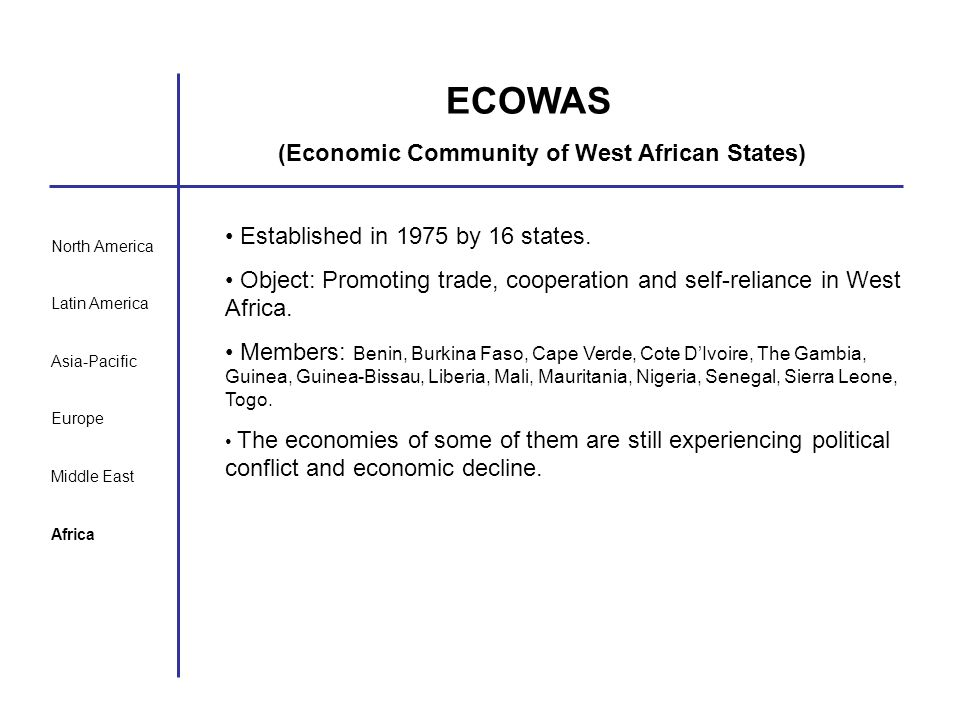 ECOWAS (Economic Community of West African States)