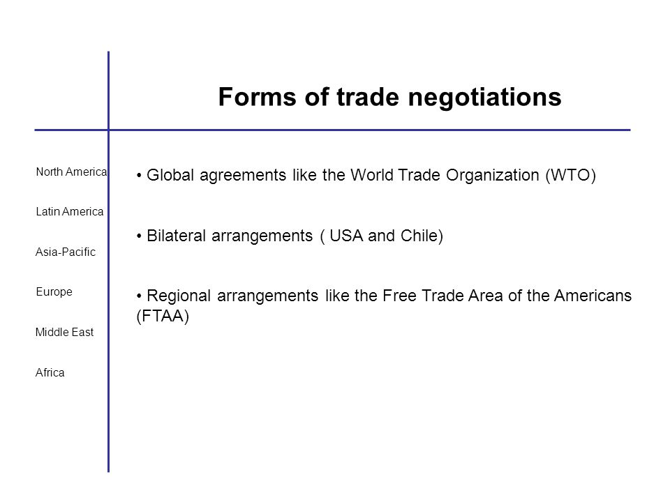 Forms of trade negotiations