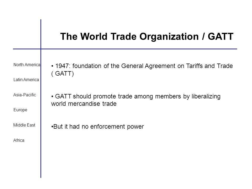The World Trade Organization / GATT
