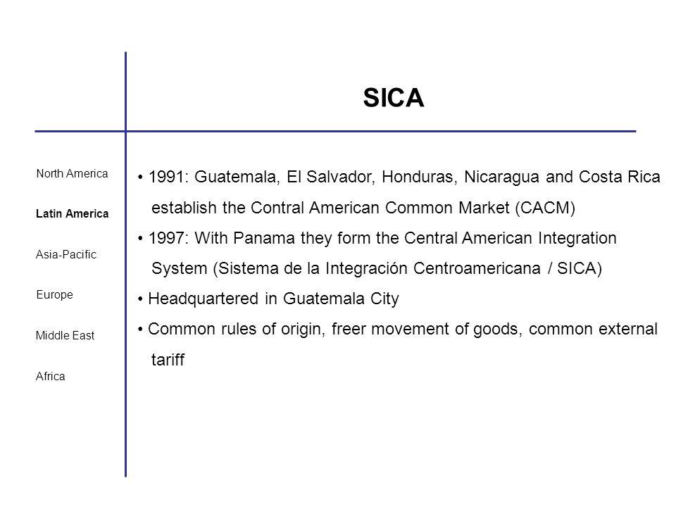 SICA 1991: Guatemala, El Salvador, Honduras, Nicaragua and Costa Rica