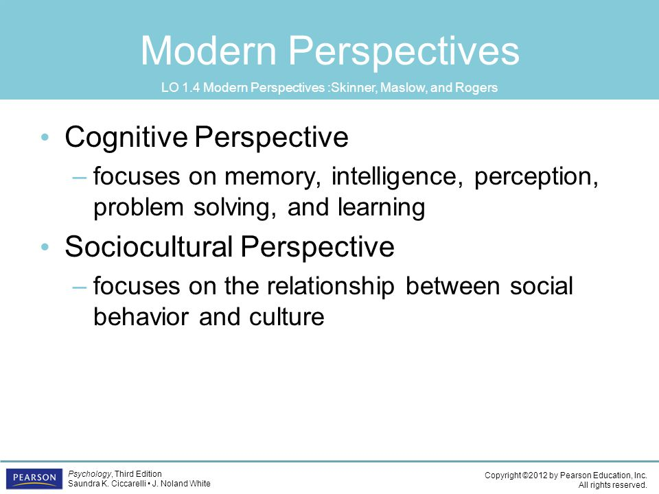 LO 1.4 Modern Perspectives :Skinner, Maslow, and Rogers