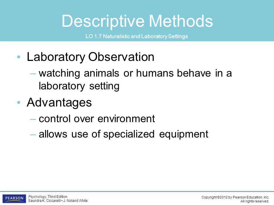 LO 1.7 Naturalistic and Laboratory Settings