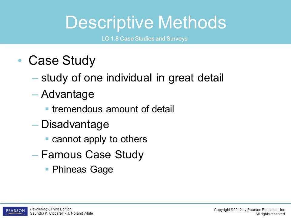 LO 1.8 Case Studies and Surveys
