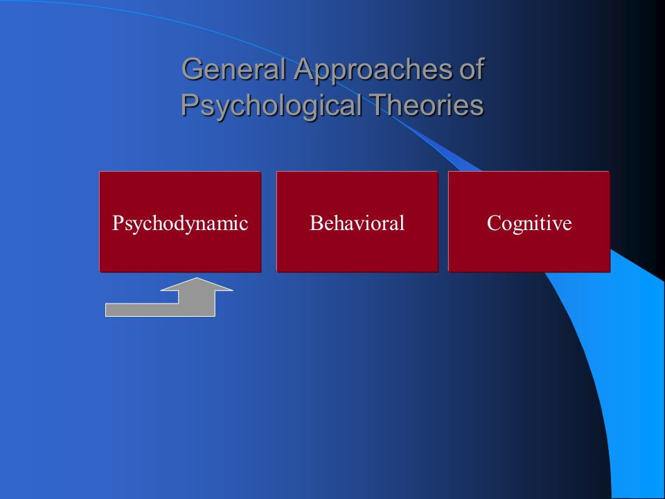 General Approaches of Psychological Theories