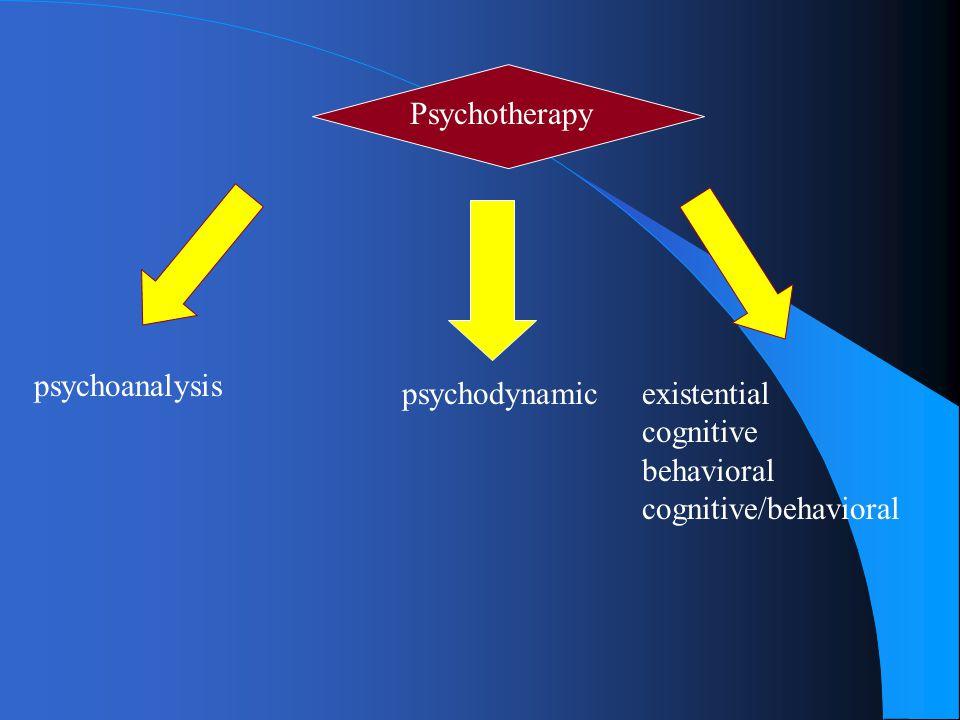 Psychotherapy psychoanalysis psychodynamic existential cognitive behavioral cognitive/behavioral