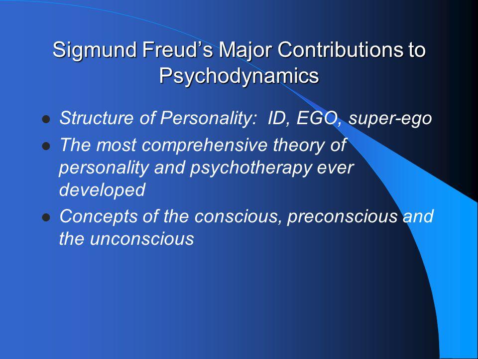Sigmund Freud's Major Contributions to Psychodynamics