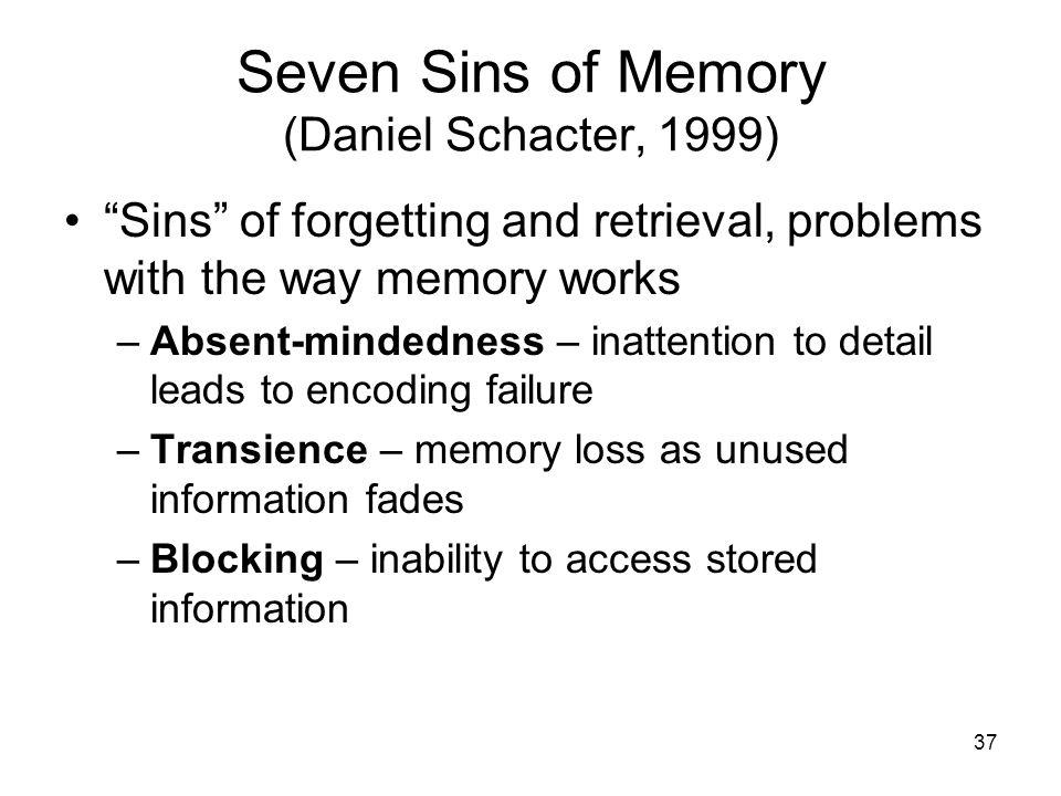 Seven Sins of Memory (Daniel Schacter, 1999)