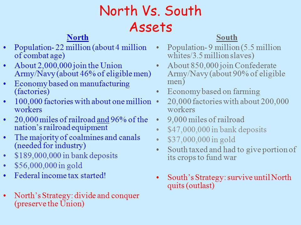 North Vs. South Assets North