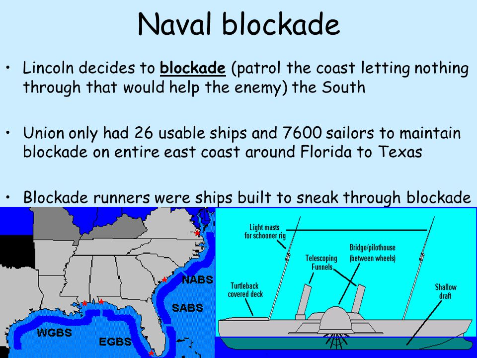 Naval blockade Lincoln decides to blockade (patrol the coast letting nothing through that would help the enemy) the South.
