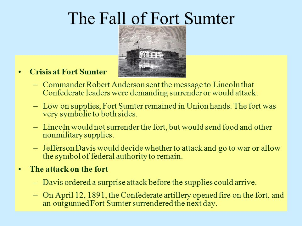 The Fall of Fort Sumter Crisis at Fort Sumter