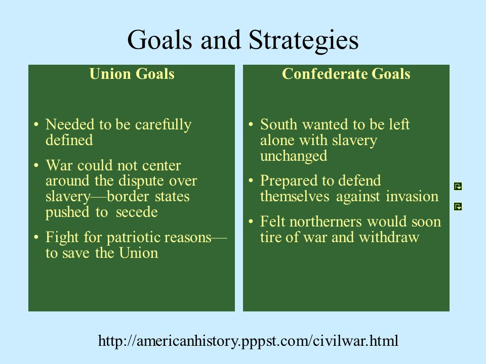 Goals and Strategies Union Goals Needed to be carefully defined