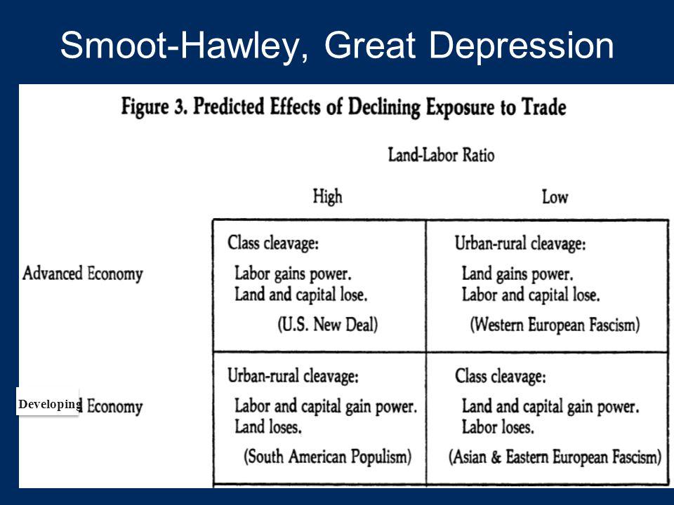 Smoot-Hawley, Great Depression