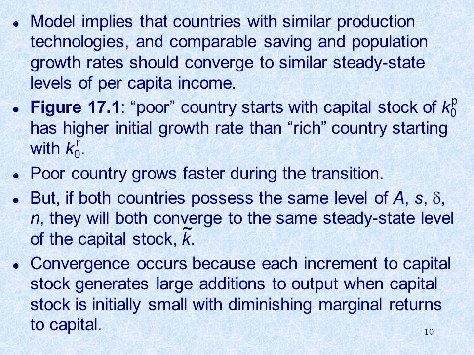 Model implies that countries with similar production technologies, and comparable saving and population growth rates should converge to similar steady-state levels of per capita income.