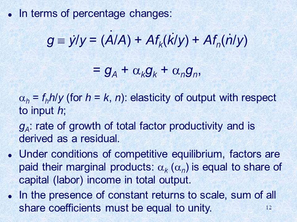 g  y/y = (A/A) + Afk(k/y) + Afn(n/y)