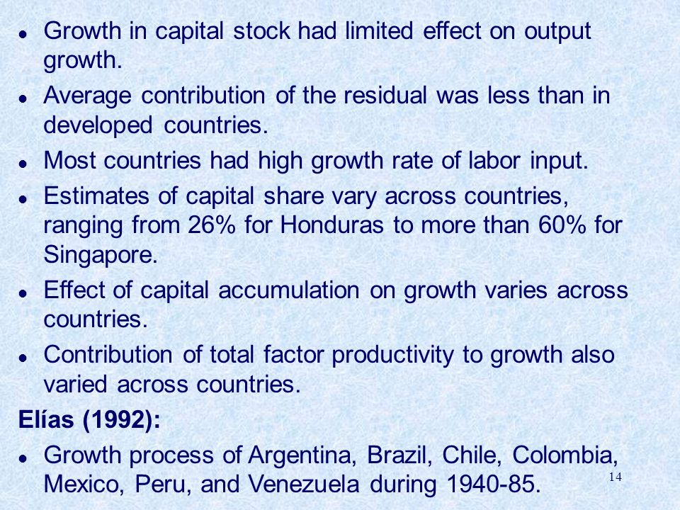 Growth in capital stock had limited effect on output growth.