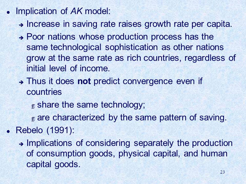 Implication of AK model: