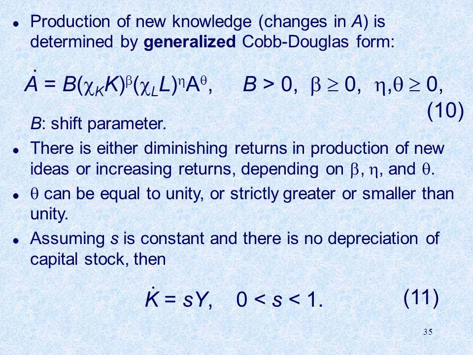 A = B(cKK)(cLL)A, B > 0,   0, ,  0,