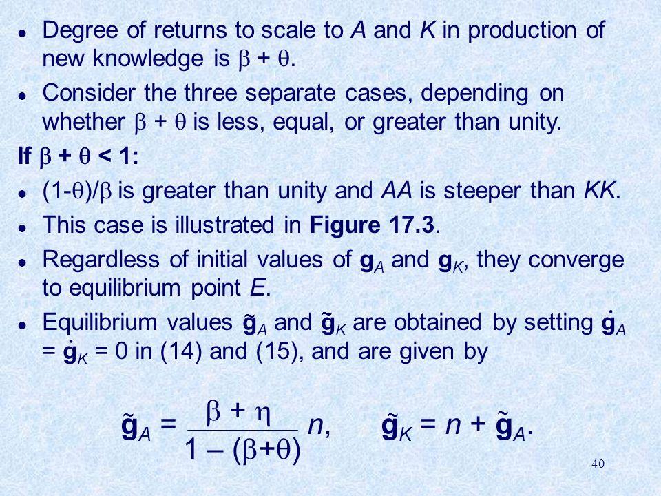 gA = n, gK = n + gA. . .  +  1 – (+)