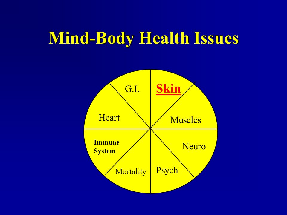 Mind-Body Health Issues