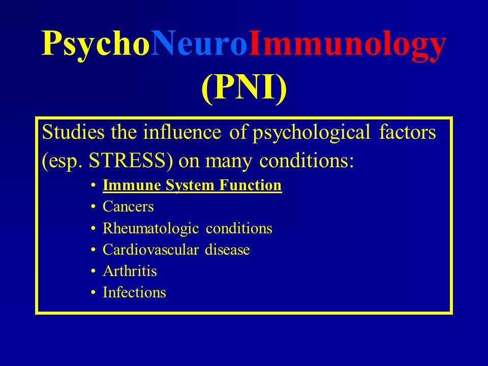 PsychoNeuroImmunology (PNI)