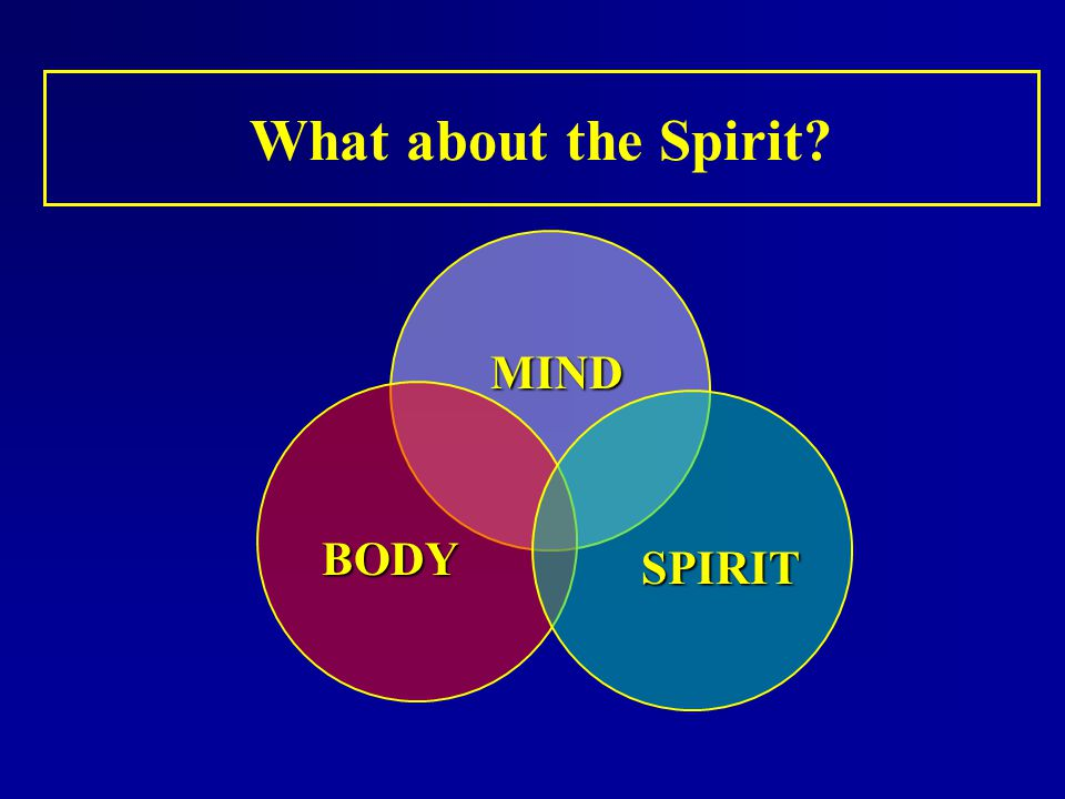 What about the Spirit MIND BODY SPIRIT
