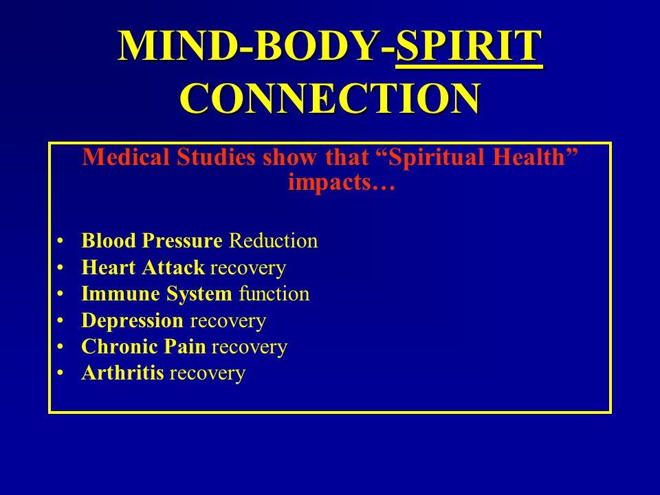 MIND-BODY-SPIRIT CONNECTION