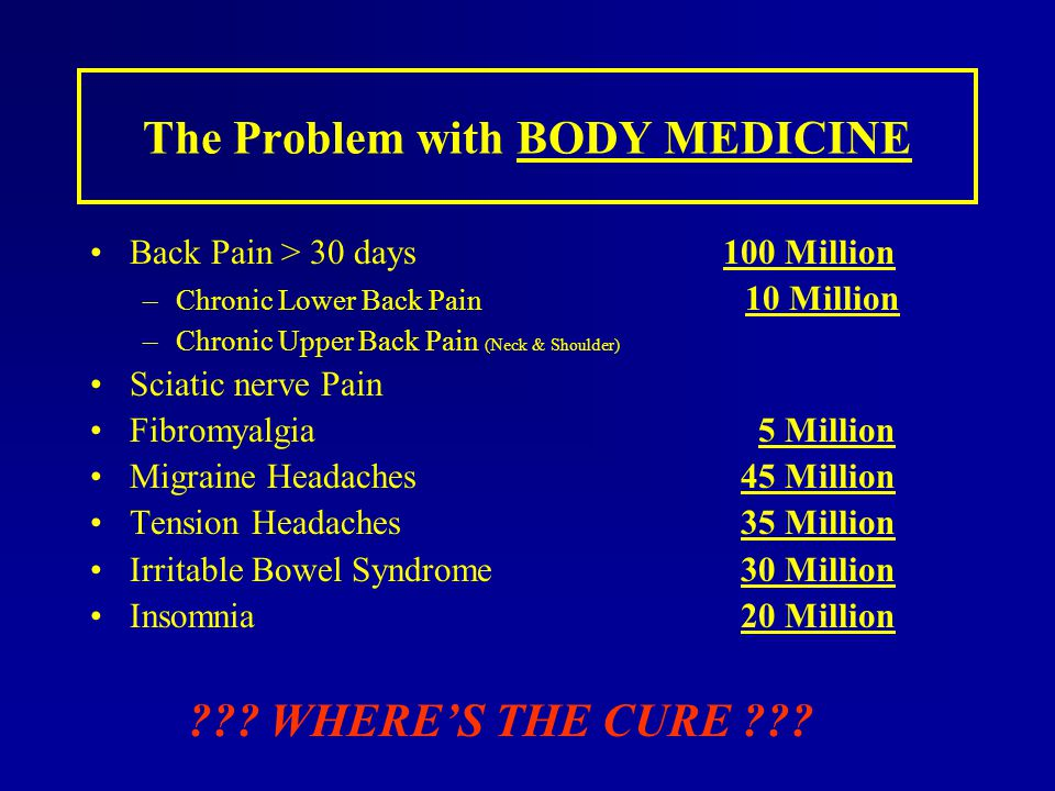 The Problem with BODY MEDICINE
