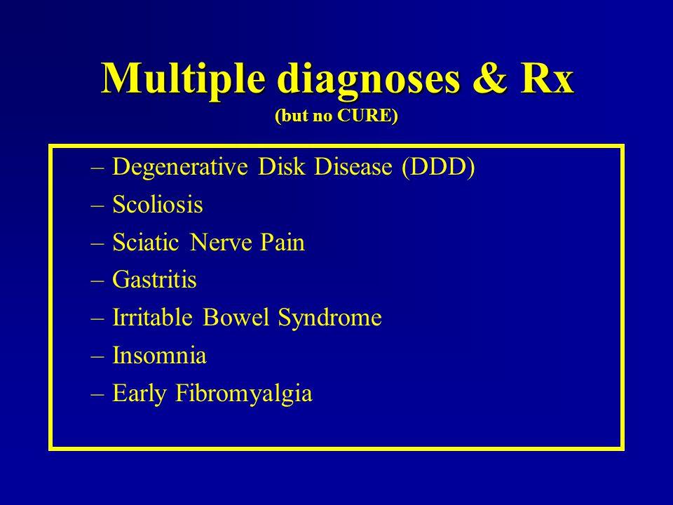 Multiple diagnoses & Rx (but no CURE)