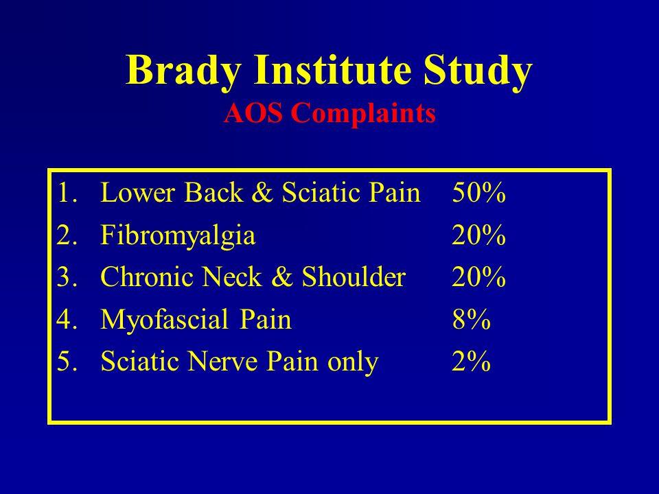 Brady Institute Study AOS Complaints