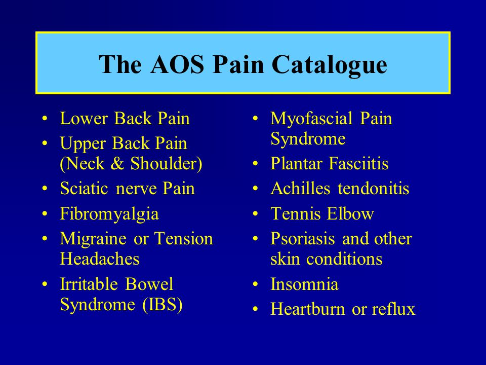 The AOS Pain Catalogue Lower Back Pain