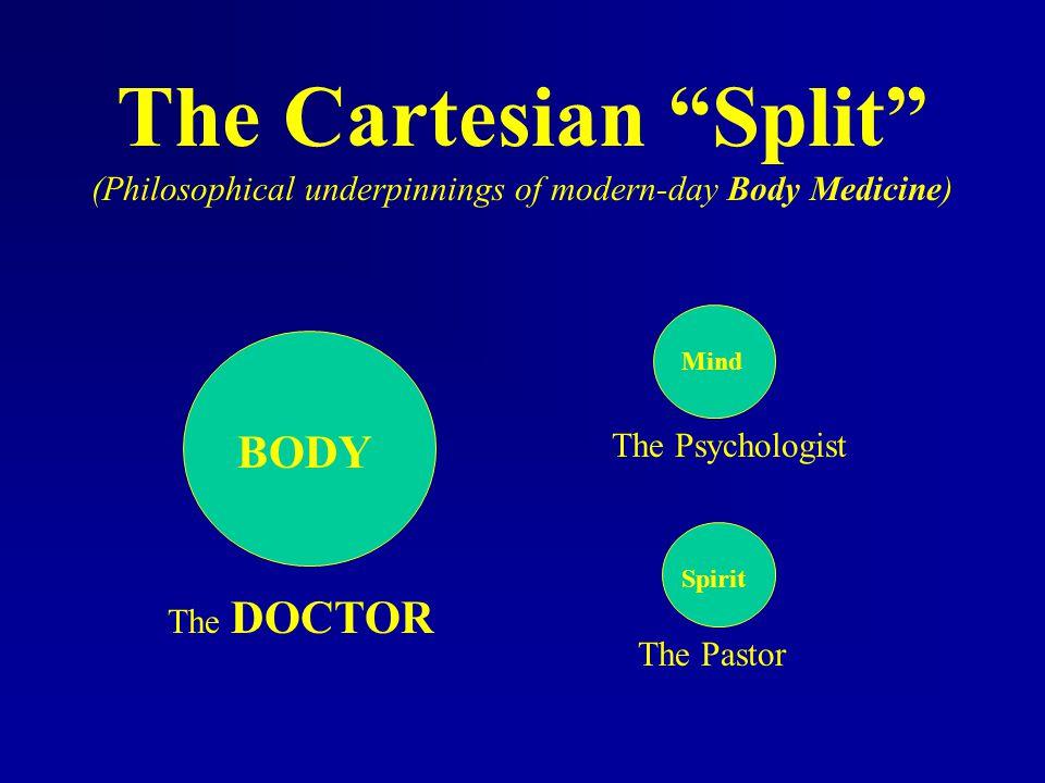 The Cartesian Split (Philosophical underpinnings of modern-day Body Medicine)