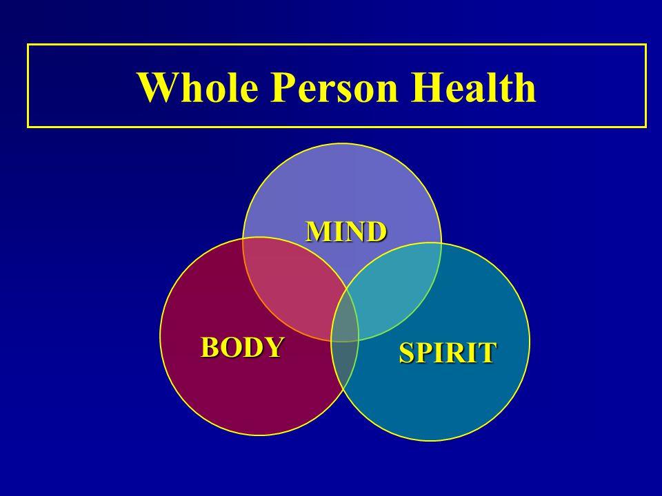 Whole Person Health MIND BODY SPIRIT