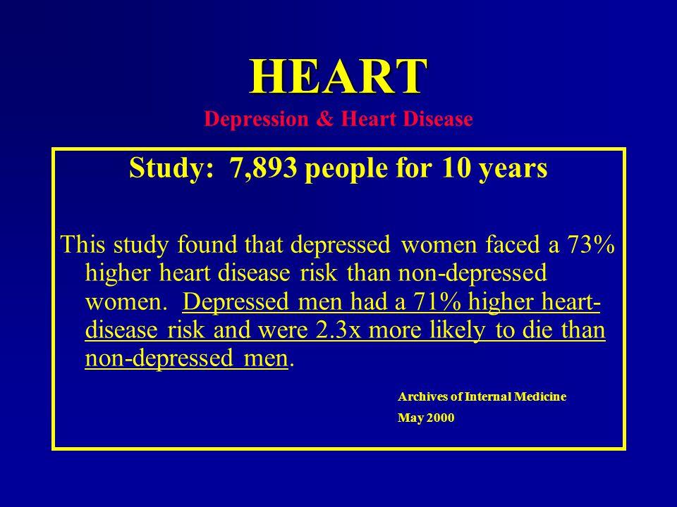 HEART Depression & Heart Disease