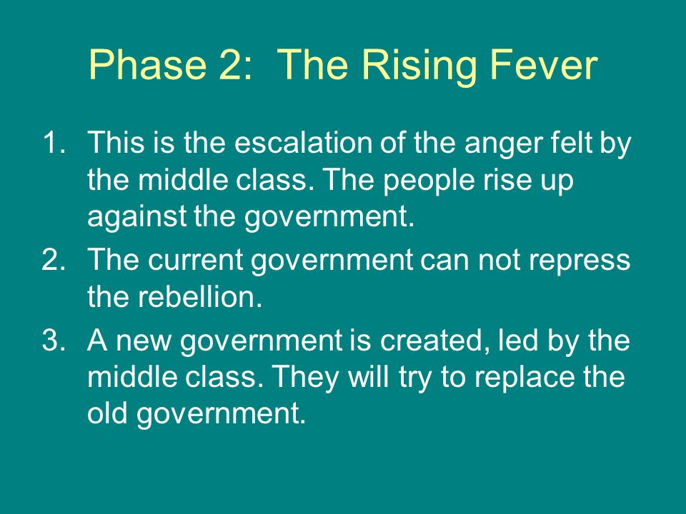 Phase 2: The Rising Fever