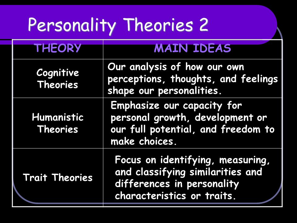 Personality Theories 2 THEORY MAIN IDEAS