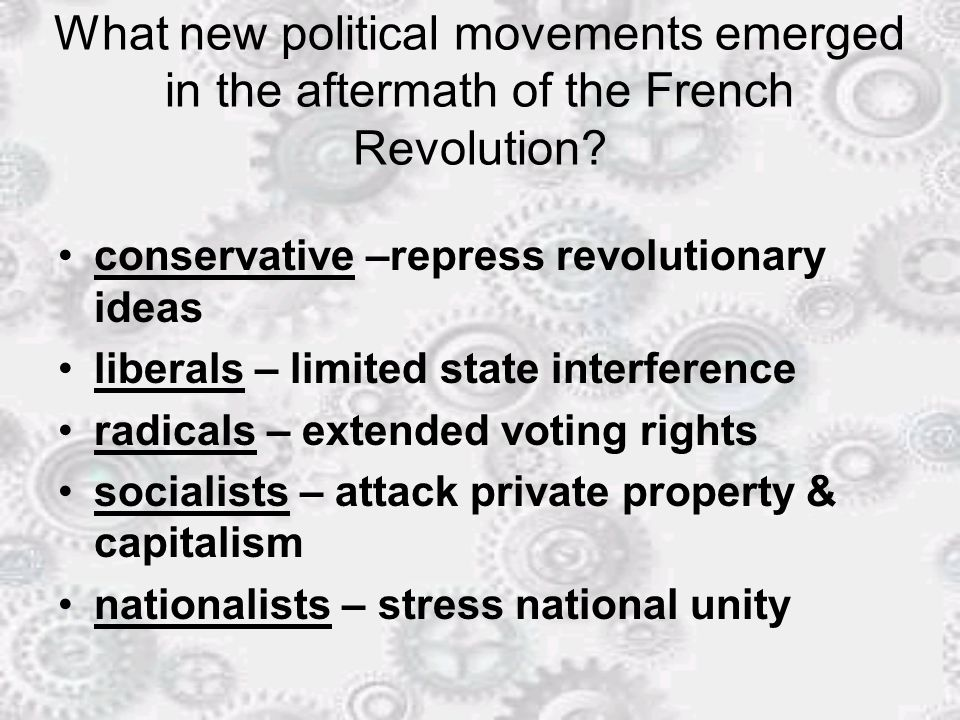 What new political movements emerged in the aftermath of the French Revolution