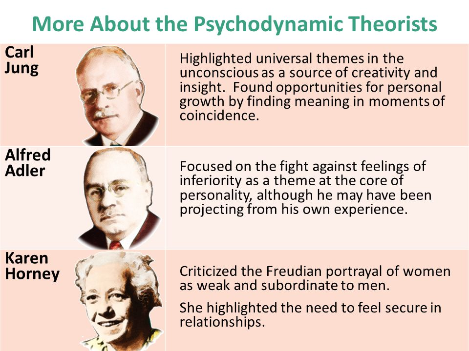More About the Psychodynamic Theorists