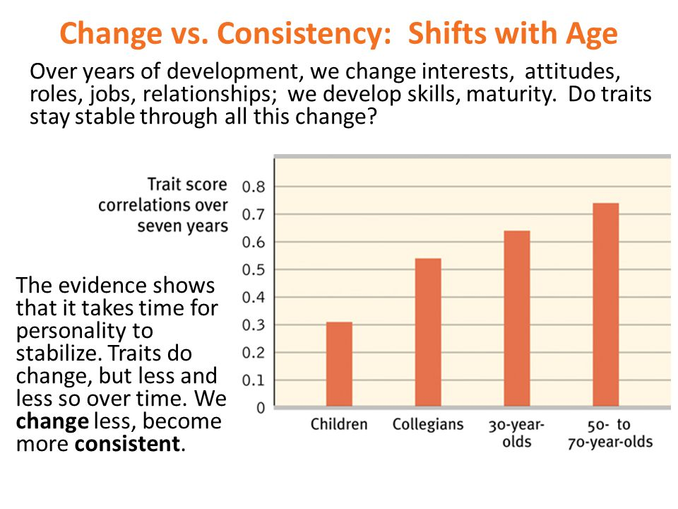 Change vs. Consistency: Shifts with Age