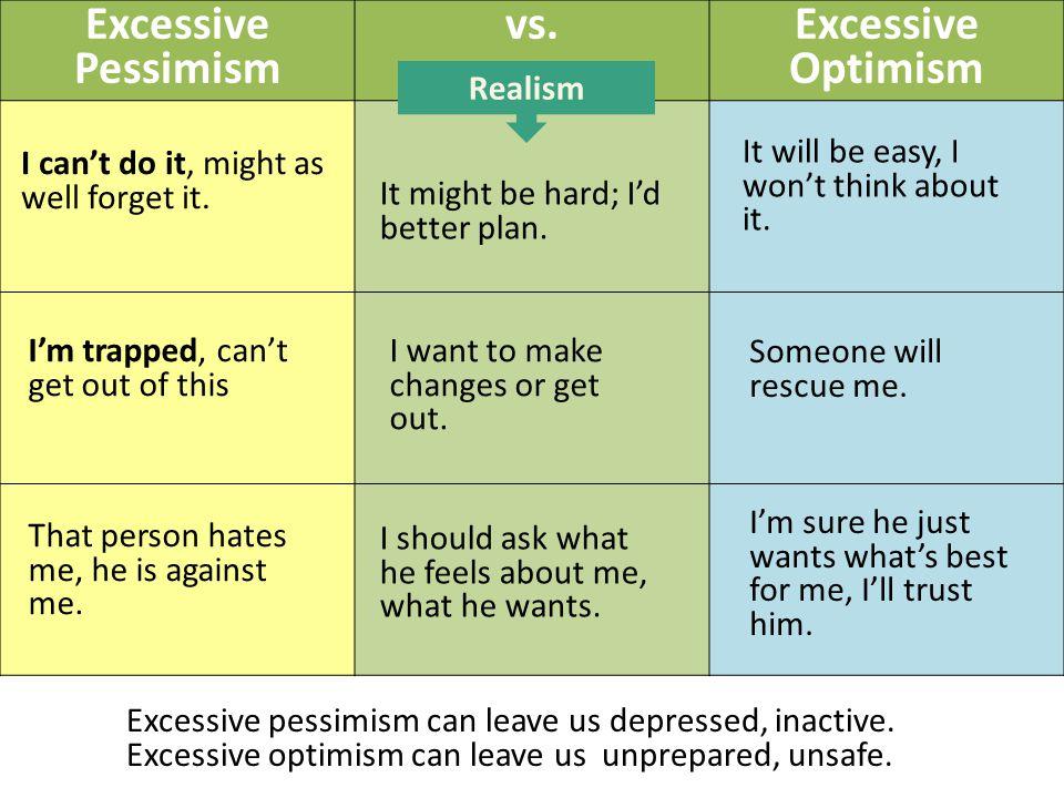 Excessive Pessimism vs. Excessive Optimism