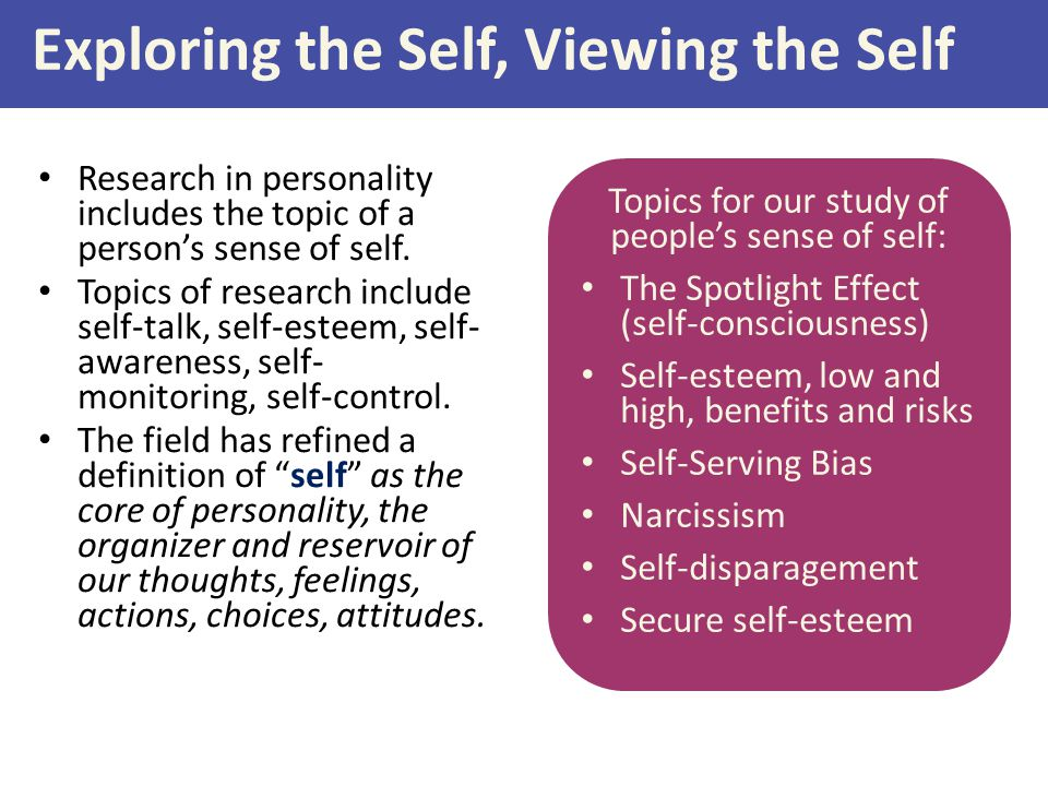 Exploring the Self, Viewing the Self