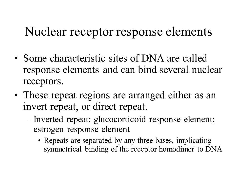 Nuclear receptor response elements