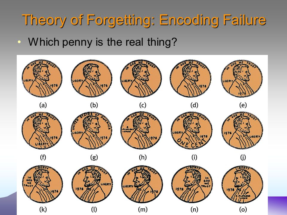 Theory of Forgetting: Encoding Failure