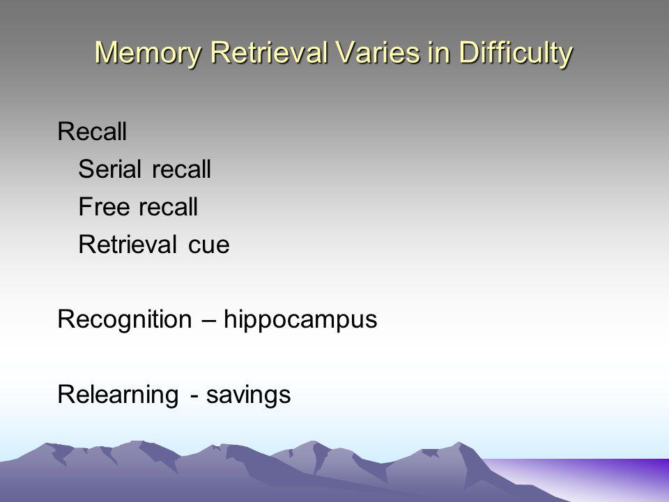 Memory Retrieval Varies in Difficulty