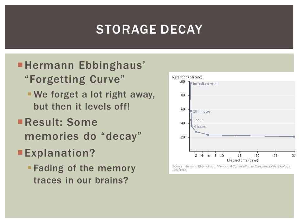 Storage Decay Hermann Ebbinghaus' Forgetting Curve