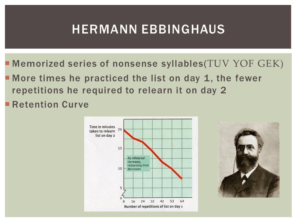Hermann Ebbinghaus Memorized series of nonsense syllables(TUV YOF GEK)