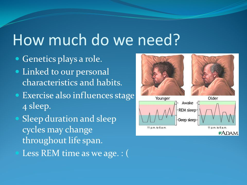 How much do we need Genetics plays a role.