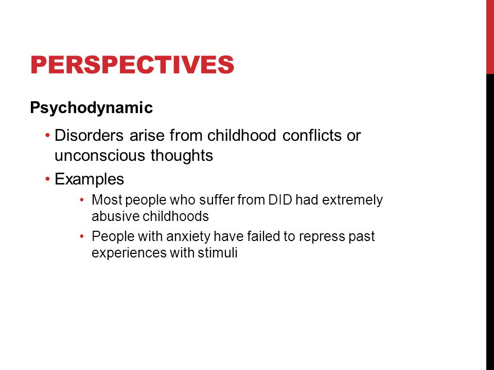 Perspectives Psychodynamic